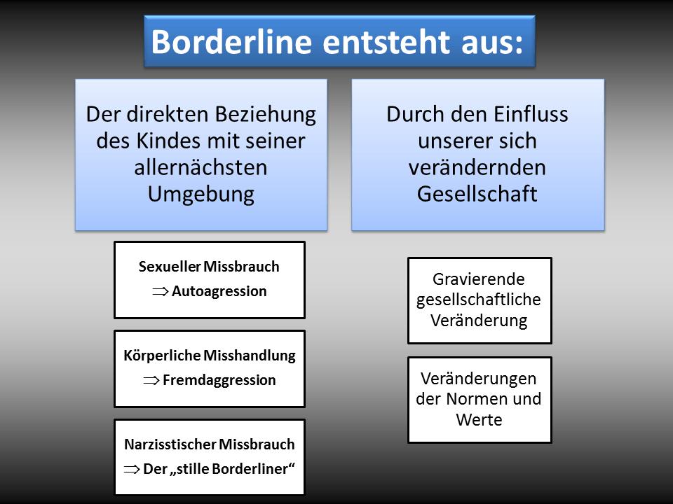 Borderliner nicht hinterherlaufen